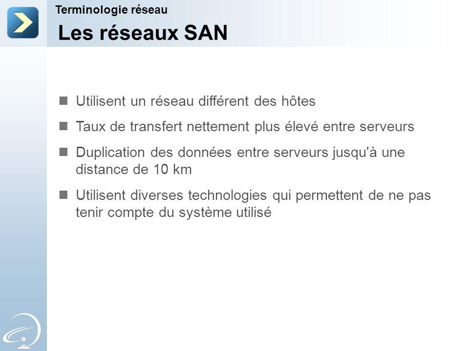 Les réseaux SAN Terminologie réseau