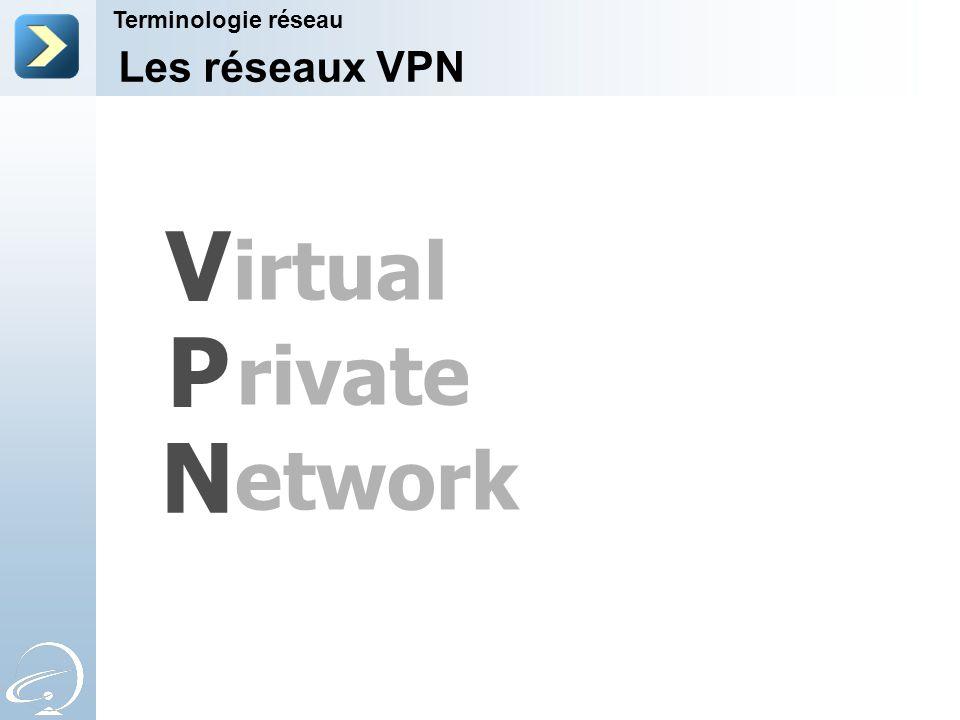 Les réseaux VPN Terminologie réseau Connecte un employé à distance au réseau de son entreprise Utilise des réseaux publics existants Exemple: Internet Connections chiffrées Utilise les mêmes politiques de sécurité que le réseau de l'entreprise