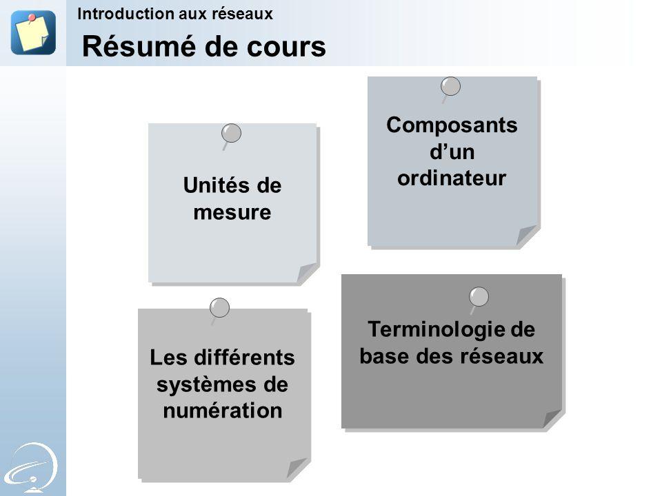 Terminologie de base des réseaux Unités de mesure Composants d'un ordinateur Les différents systèmes de numération Résumé de cours Introduction aux réseaux