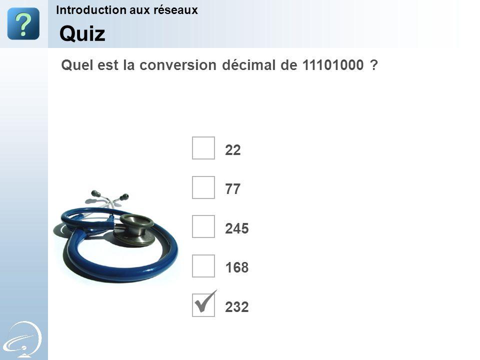 22 77 245 168 232 Quel est la conversion décimal de 11101000 ? Quiz Introduction aux réseaux