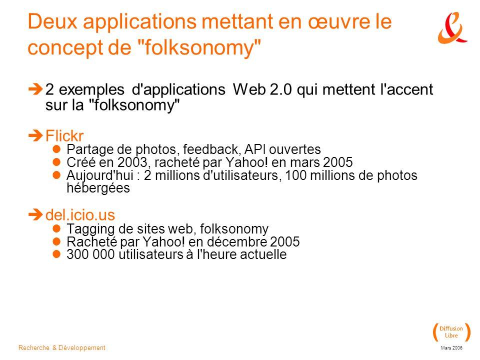Recherche & Développement Mars 2006 Deux applications mettant en œuvre le concept de folksonomy  2 exemples d applications Web 2.0 qui mettent l accent sur la folksonomy  Flickr Partage de photos, feedback, API ouvertes Créé en 2003, racheté par Yahoo.
