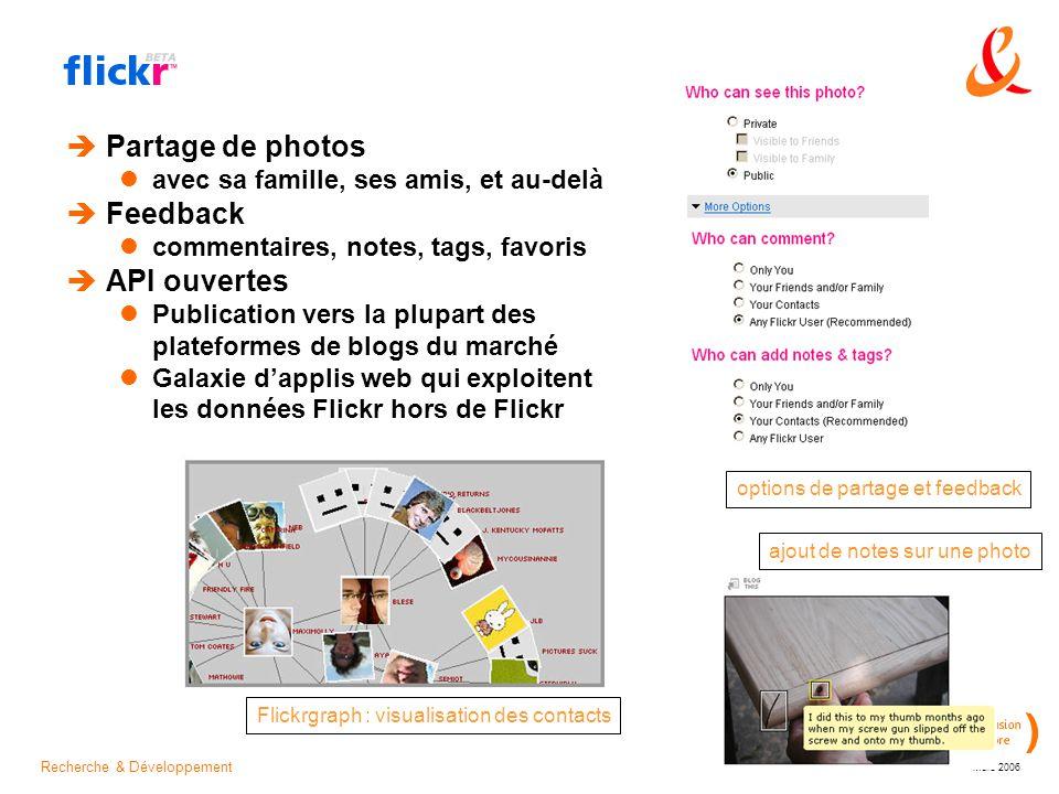 Recherche & Développement Mars 2006  Partage de photos avec sa famille, ses amis, et au-delà  Feedback commentaires, notes, tags, favoris  API ouvertes Publication vers la plupart des plateformes de blogs du marché Galaxie d'applis web qui exploitent les données Flickr hors de Flickr options de partage et feedback ajout de notes sur une photo Flickrgraph : visualisation des contacts