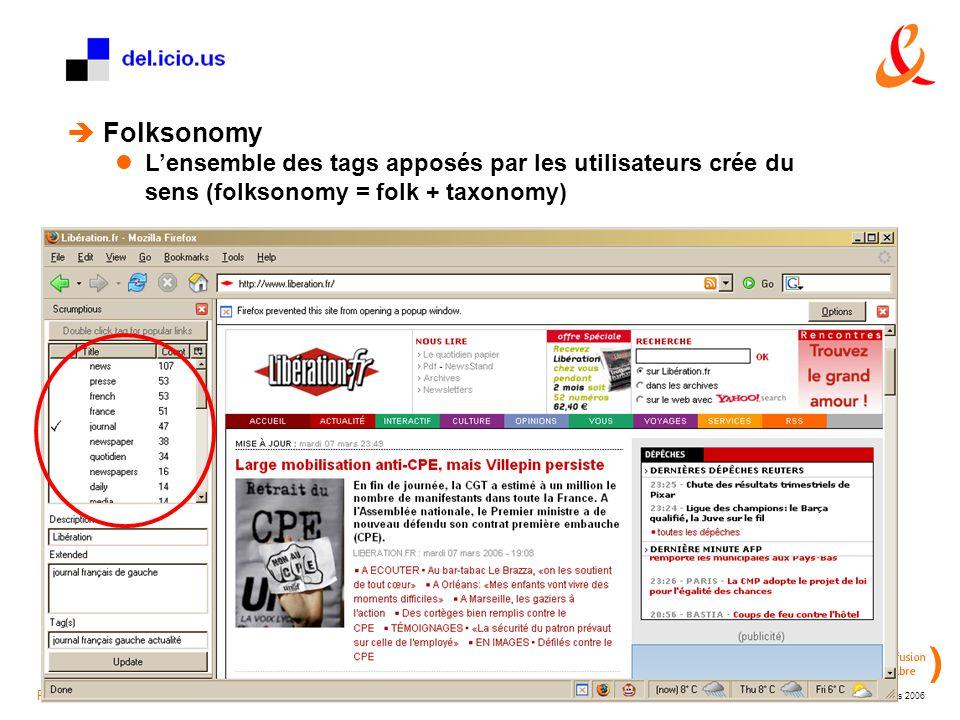 Recherche & Développement Mars 2006  Folksonomy L'ensemble des tags apposés par les utilisateurs crée du sens (folksonomy = folk + taxonomy)