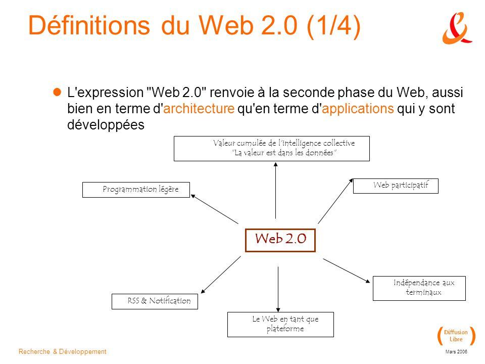 Recherche & Développement Mars 2006 Définitions du Web 2.0 (1/4) L expression Web 2.0 renvoie à la seconde phase du Web, aussi bien en terme d architecture qu en terme d applications qui y sont développées Web 2.0 Web participatif Le Web en tant que plateforme Valeur cumulée de l intelligence collective La valeur est dans les données Indépendance aux terminaux Programmation légère RSS & Notification