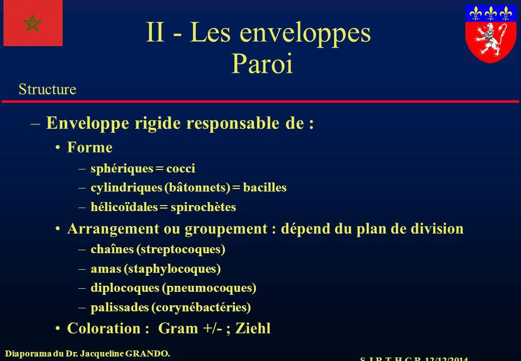 S.J.R.T. H.C.R. 12/12/2014 Structure Diaporama du Dr. Jacqueline GRANDO. –Enveloppe rigide responsable de : Forme –sphériques = cocci –cylindriques (b