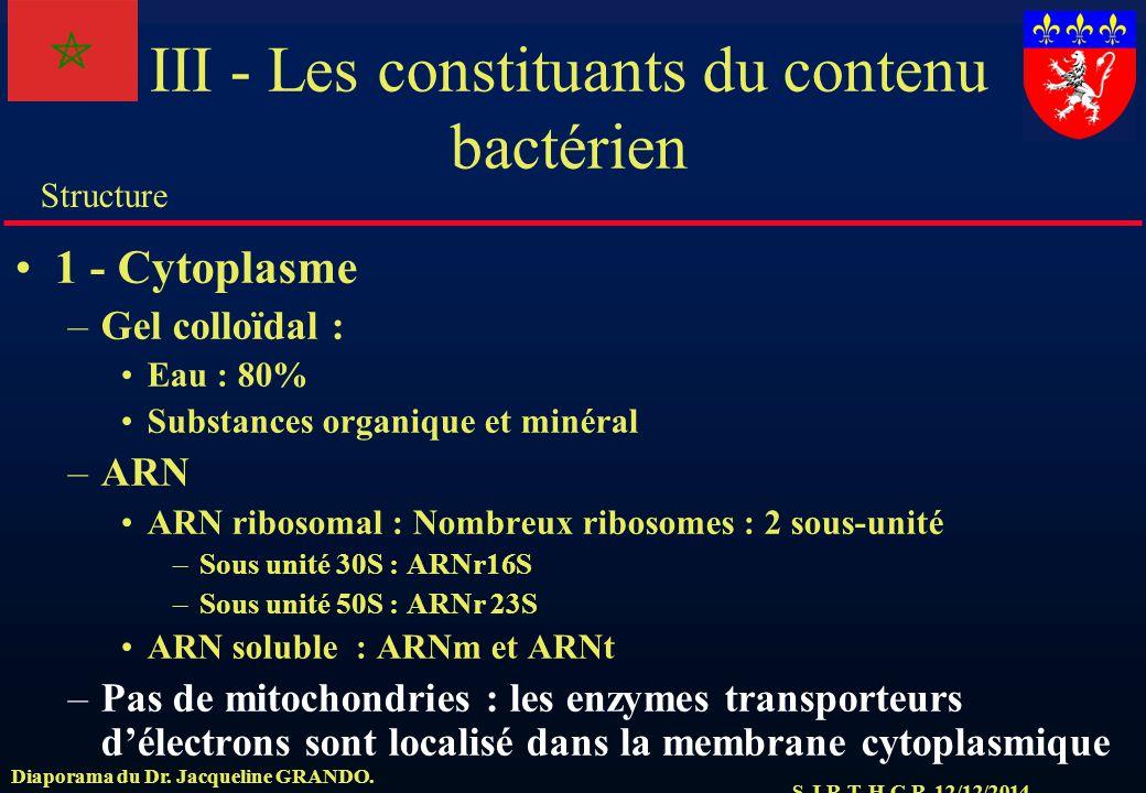 S.J.R.T. H.C.R. 12/12/2014 Structure Diaporama du Dr. Jacqueline GRANDO. III - Les constituants du contenu bactérien 1 - Cytoplasme –Gel colloïdal : E