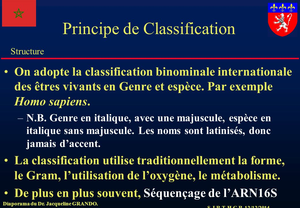 S.J.R.T. H.C.R. 12/12/2014 Structure Diaporama du Dr. Jacqueline GRANDO. Principe de Classification On adopte la classification binominale internation