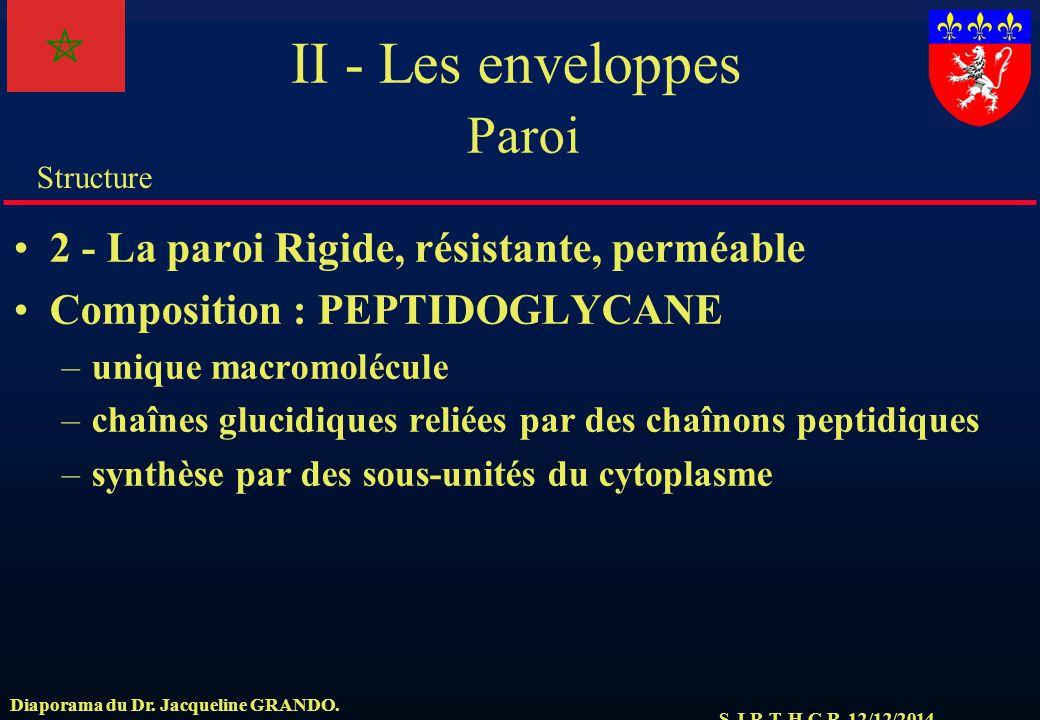 S.J.R.T. H.C.R. 12/12/2014 Structure Diaporama du Dr. Jacqueline GRANDO. II - Les enveloppes Paroi 2 - La paroi Rigide, résistante, perméable Composit