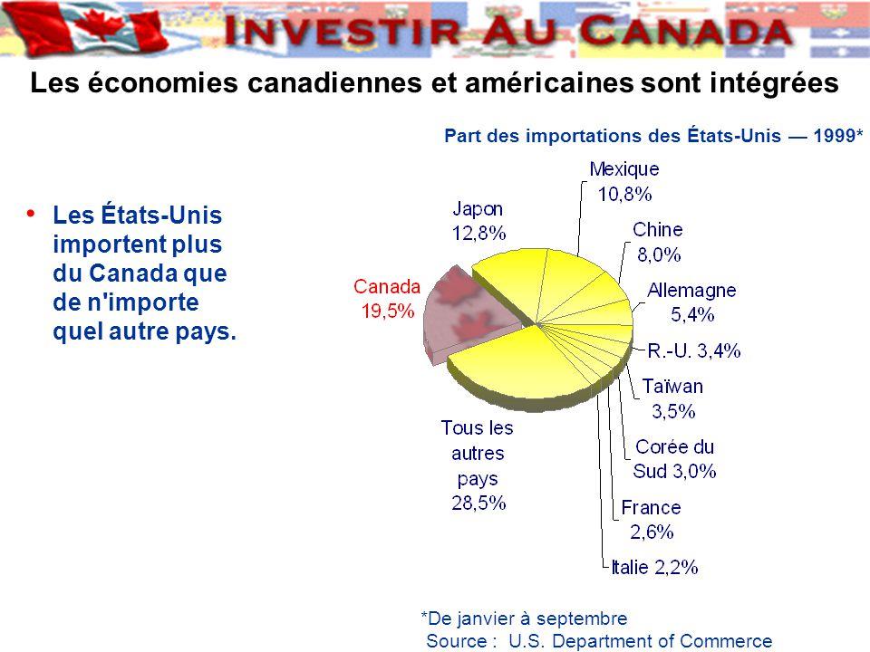 Les économies canadiennes et américaines sont intégrées Les États-Unis importent plus du Canada que de n importe quel autre pays.