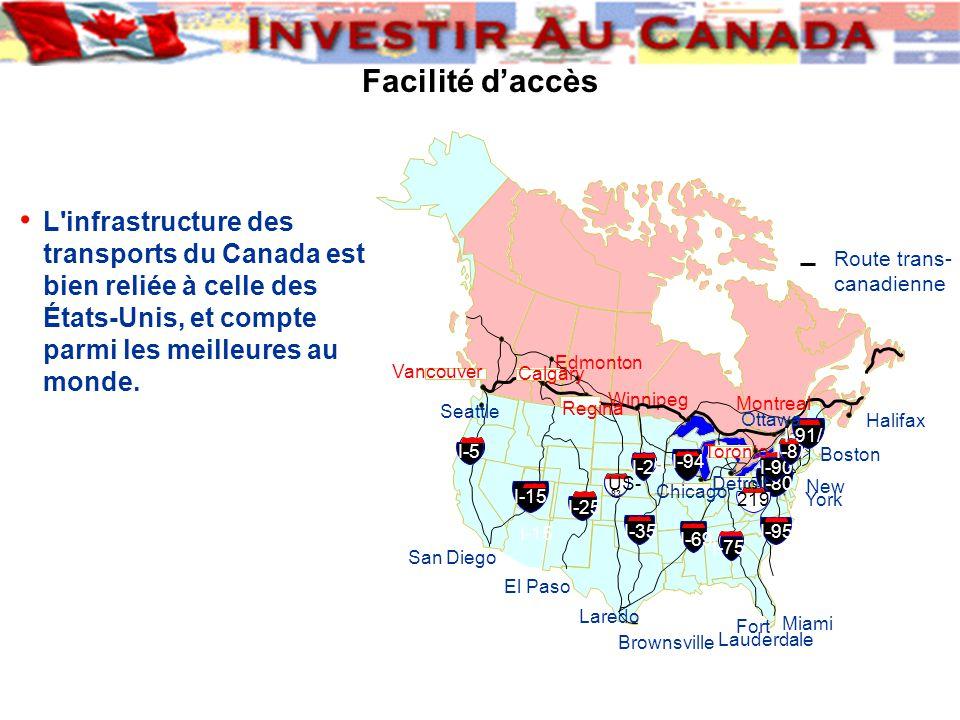 Facilité d'accès L infrastructure des transports du Canada est bien reliée à celle des États-Unis, et compte parmi les meilleures au monde.