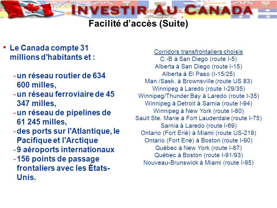 Facilité d'accès (Suite) Le Canada compte 31 millions d habitants et : -un réseau routier de 634 600 milles, -un réseau ferroviaire de 45 347 milles, -un réseau de pipelines de 61 245 milles, -des ports sur l Atlantique, le Pacifique et l Arctique -9 aéroports internationaux -156 points de passage frontaliers avec les États- Unis.
