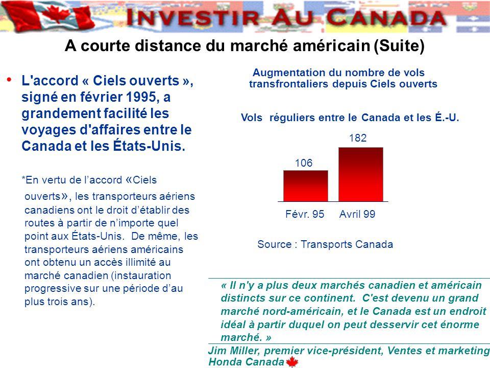 A courte distance du marché américain (Suite) L accord « Ciels ouverts », signé en février 1995, a grandement facilité les voyages d affaires entre le Canada et les États-Unis.