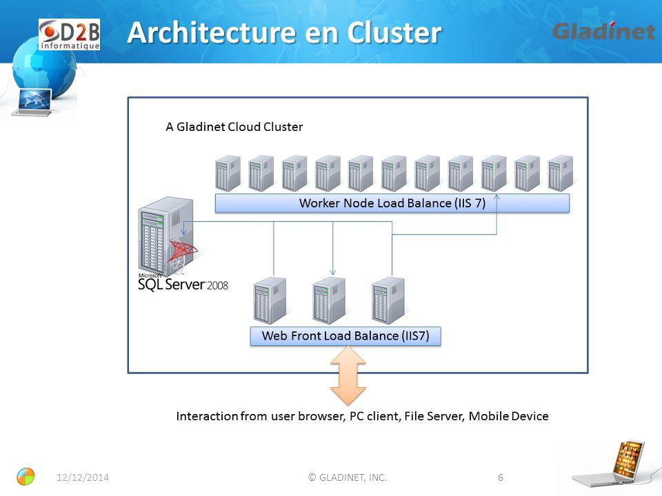 Architecture en Cluster 12/12/2014© GLADINET, INC.6