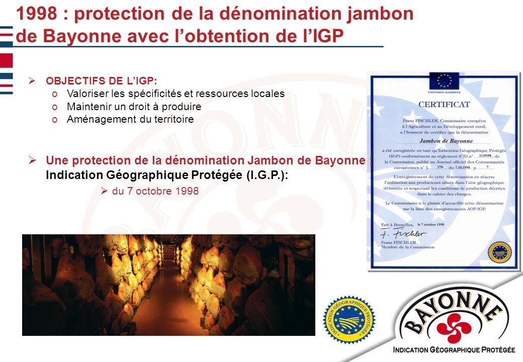 11/02/20105 1998 : protection de la dénomination jambon de Bayonne avec l'obtention de l'IGP  OBJECTIFS DE L'IGP: oValoriser les spécificités et ressources locales oMaintenir un droit à produire oAménagement du territoire  Une protection de la dénomination Jambon de Bayonne : Indication Géographique Protégée (I.G.P.):  du 7 octobre 1998