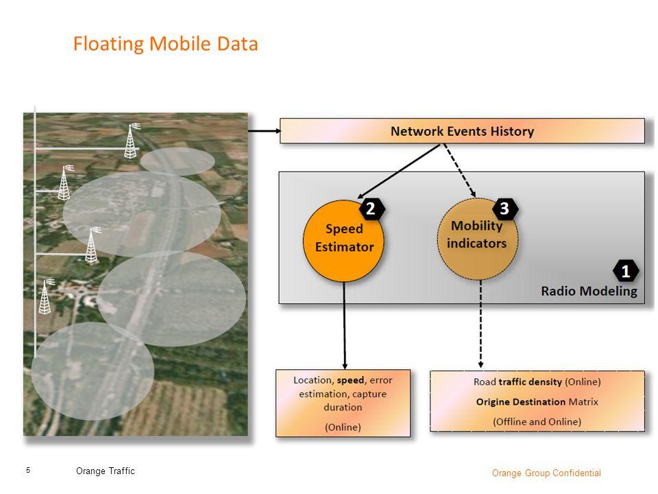 5 Orange Traffic Orange Group Confidential Floating Mobile Data