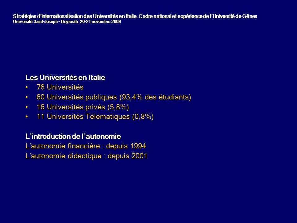 La plateforme interactive pour le monitorage des accords interuniversitaires Réalisé par CINECA (Consorzio Interuniversitario) sur commission du Ministère des Affaires Etrangers, du Ministère de l'Université et de la Recherche (MIUR), de la Conférence des Recteurs des Universités Italiennes (CRUI).