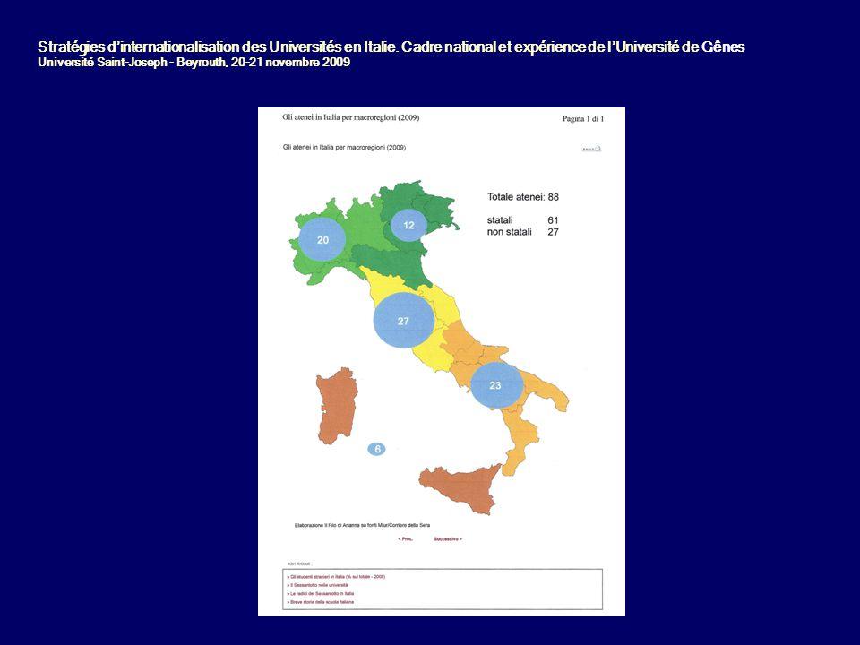 Realiser les engagements soussigné dans le cadre du processus de Bologne Accroître et améliorer la mobilité des étudiants Accroître et améliorer la mobilité des enseignants Améliorer la transparence et l'attractivité de l'offre formative Développer des models de coopération binational entre pays (soit des pays qui adhère au processus de Bologna que des Pays Tiers) Améliorer la visibilité du système Stratégies d'internationalisation des Universités en Italie.