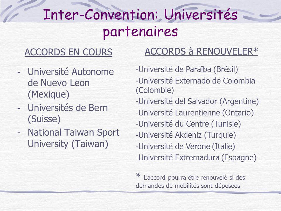 Inter-Convention: Universités partenaires ACCORDS EN COURS - Université Autonome de Nuevo Leon (Mexique) - Universités de Bern (Suisse) - National Tai