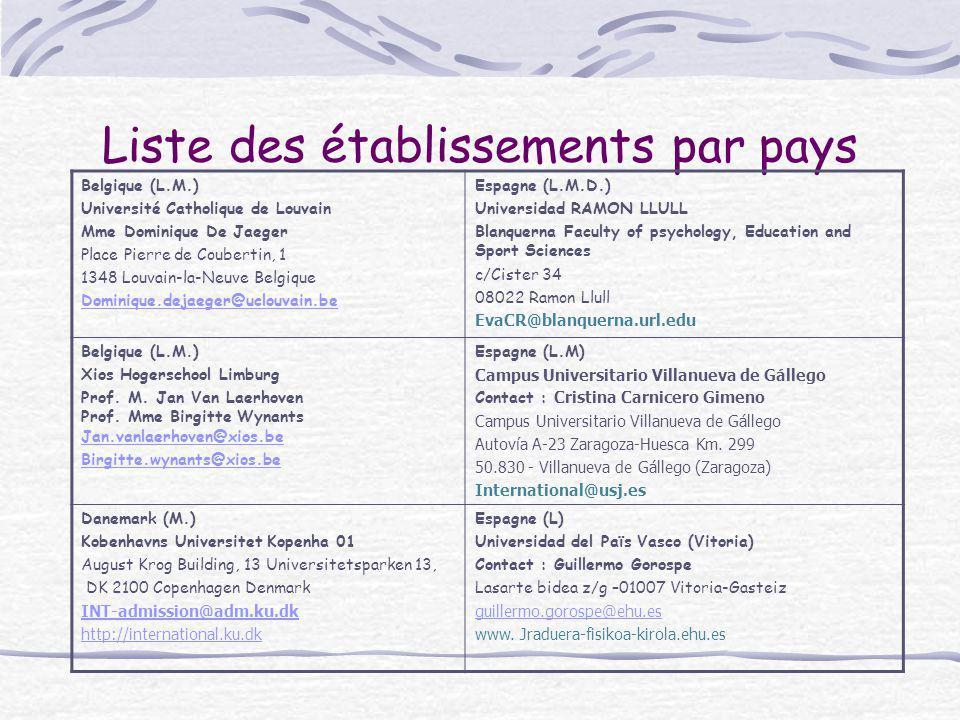 Liste des établissements par pays Belgique (L.M.) Université Catholique de Louvain Mme Dominique De Jaeger Place Pierre de Coubertin, 1 1348 Louvain-l
