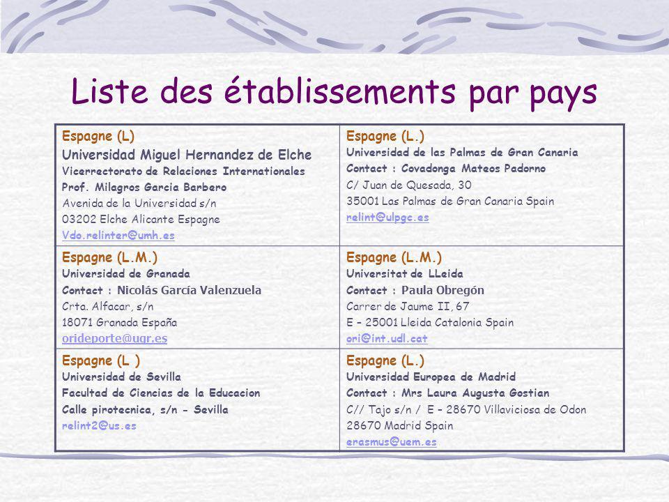 Liste des établissements par pays Espagne (L) Universidad Miguel Hernandez de Elche Vicerrectorato de Relaciones Internationales Prof. Milagros Garcia