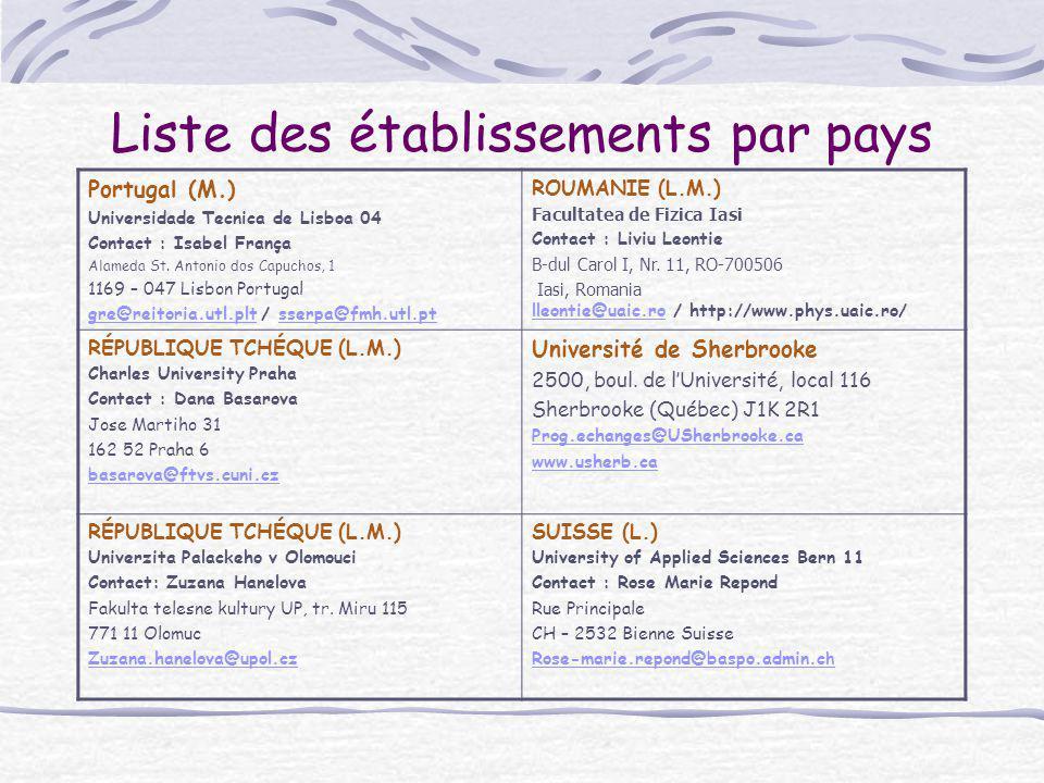 Liste des établissements par pays Portugal (M.) Universidade Tecnica de Lisboa 04 Contact : Isabel França Alameda St. Antonio dos Capuchos, 1 1169 – 0