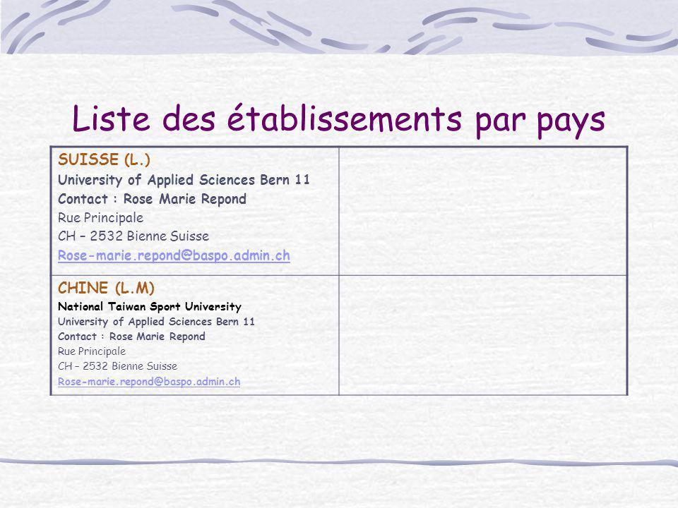 Liste des établissements par pays SUISSE (L.) University of Applied Sciences Bern 11 Contact : Rose Marie Repond Rue Principale CH – 2532 Bienne Suiss