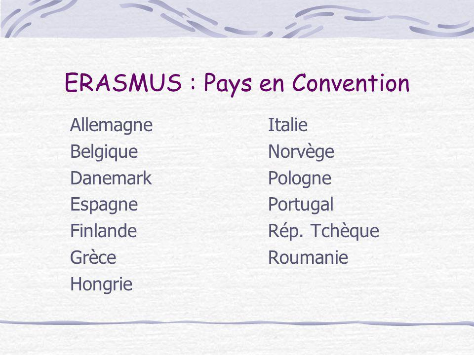 ERASMUS : Pays en Convention Allemagne Belgique Danemark Espagne Finlande Grèce Hongrie Italie Norvège Pologne Portugal Rép. Tchèque Roumanie