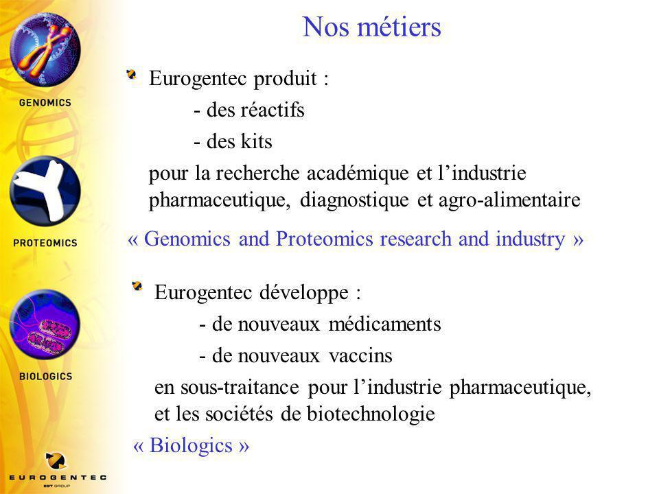 Eurogentec développe : - de nouveaux médicaments - de nouveaux vaccins en sous-traitance pour l'industrie pharmaceutique, et les sociétés de biotechnologie « Biologics » Eurogentec produit : - des réactifs - des kits pour la recherche académique et l'industrie pharmaceutique, diagnostique et agro-alimentaire « Genomics and Proteomics research and industry » Nos métiers