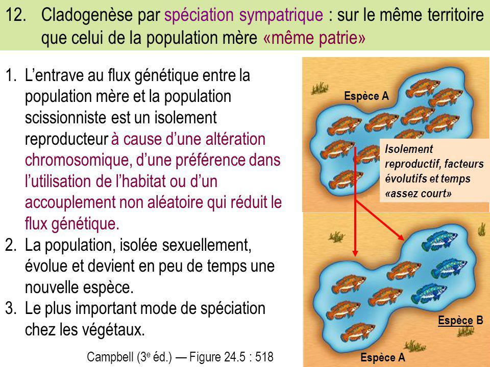 1.L'entrave au flux génétique entre la population mère et la population scissionniste est un isolement reproducteur à cause d'une altération chromosom