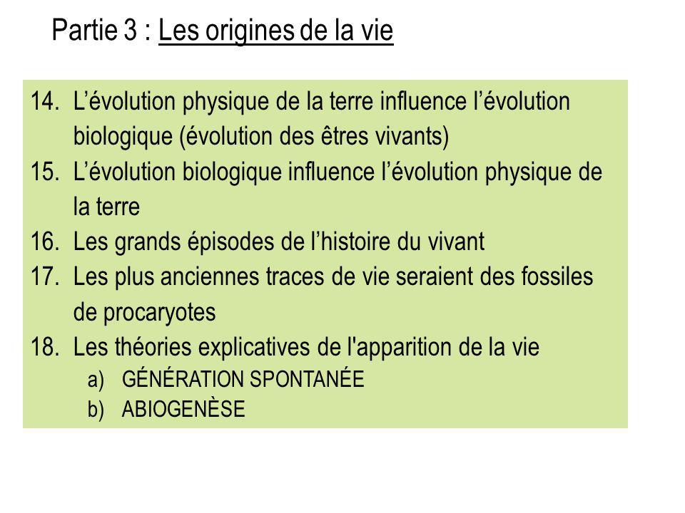 14.L'évolution physique de la terre influence l'évolution biologique (évolution des êtres vivants) 15.L'évolution biologique influence l'évolution phy