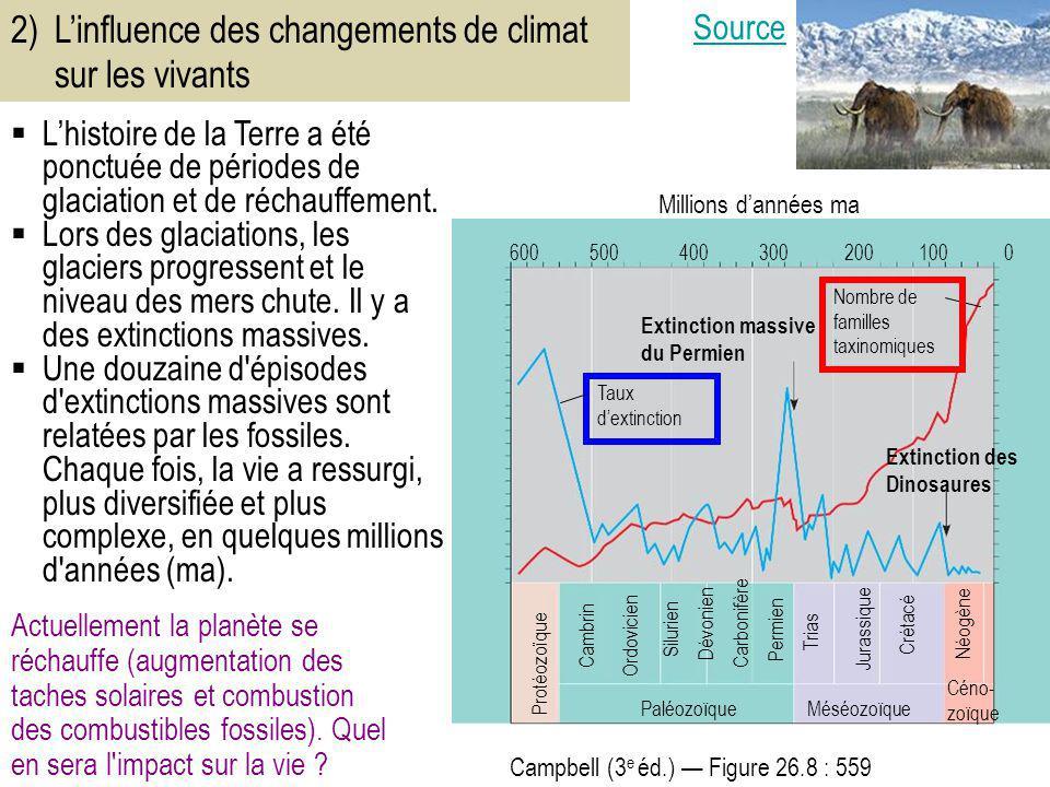  L'histoire de la Terre a été ponctuée de périodes de glaciation et de réchauffement.  Lors des glaciations, les glaciers progressent et le niveau d