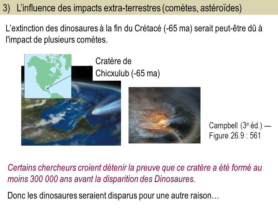L'extinction des dinosaures à la fin du Crétacé (-65 ma) serait peut-être dû à l'impact de plusieurs comètes. Campbell (3 e éd.) — Figure 26.9 : 561 C