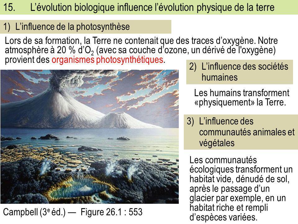 1)L'influence de la photosynthèse Les humains transforment «physiquement» la Terre. 2)L'influence des sociétés humaines 15. L'évolution biologique inf
