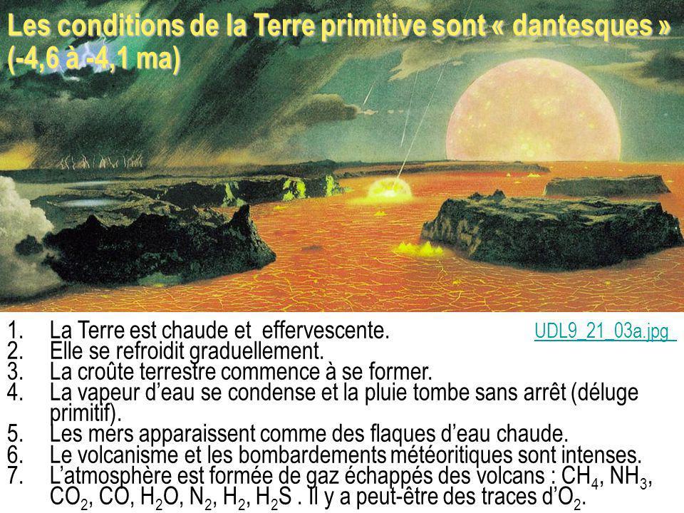Les conditions de la Terre primitive sont « dantesques » (-4,6 à -4,1 ma) 1.La Terre est chaude et effervescente. 2.Elle se refroidit graduellement. 3