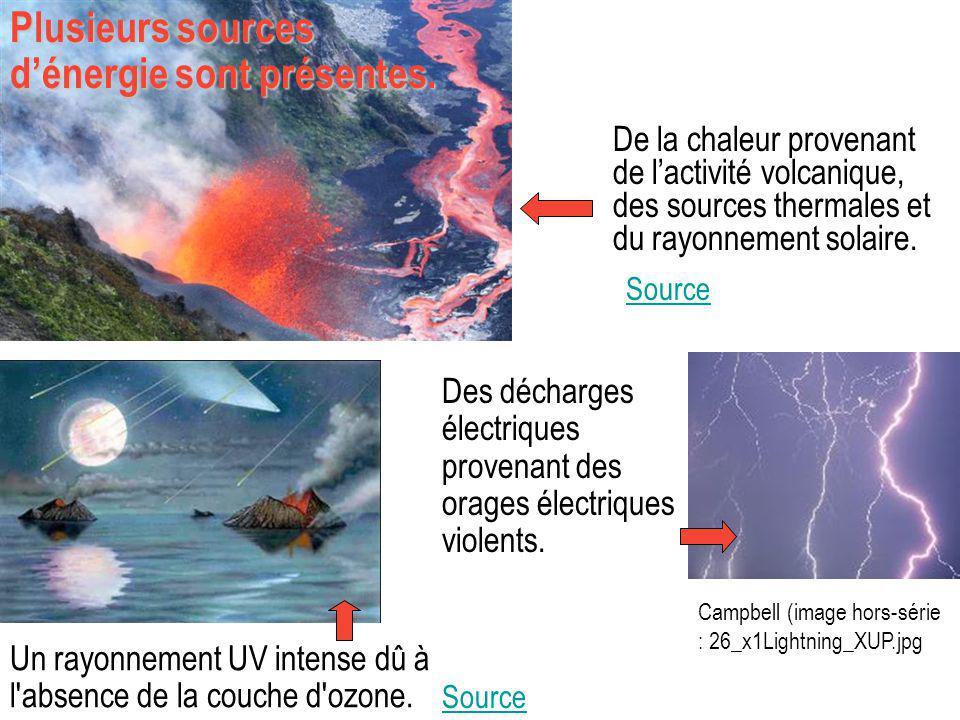 De la chaleur provenant de l'activité volcanique, des sources thermales et du rayonnement solaire. Plusieurs sources d'énergie sont présentes. Campbel