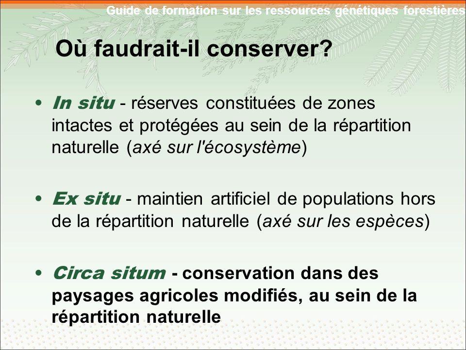 Guide de formation sur les ressources génétiques forestières Où faudrait-il conserver.