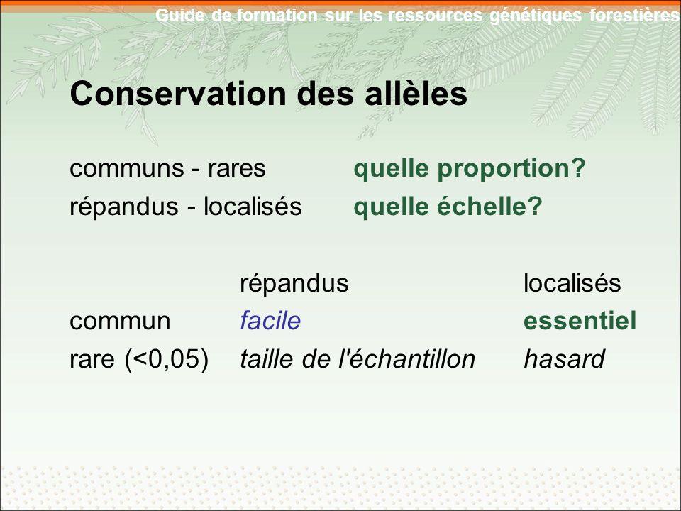 Guide de formation sur les ressources génétiques forestières Conservation des allèles communs - rares quelle proportion.
