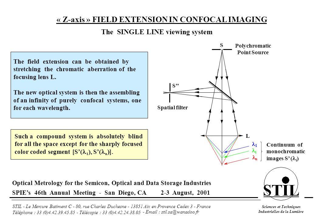 Sciences et Techniques Industrielles de la Lumière STIL - Le Mercure Batiment C - 80, rue Charles Duchesne - 13851 Aix en Provence Cedex 3 - France Téléphone : 33 (0)4.42.39.45.85 - Télécopie : 33 (0)4.42.24.38.05 OPTICS MANUFACTURING QUALITY CONTROL Advantages * no need to reverse the lens * purely optical measurement * very fast * very accurate Single Shot, FRONT and BACK SURFACES PICK-UP Dedicated software Polychromatic point source White light   Spectrometer Radiuses : R 1 R 2 Tilt, Centering diameter  Central thickness R1R1 R2R2 diameter    Optical Metrology for the Semicon, Optical and Data Storage Industries SPIE's 46th Annual Meeting - San Diego, CA 2-3 August, 2001 - Email : stil.sa@wanadoo.fr