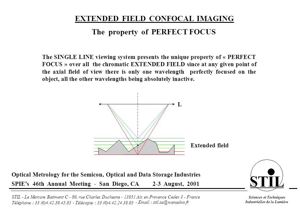 Sciences et Techniques Industrielles de la Lumière STIL - Le Mercure Batiment C - 80, rue Charles Duchesne - 13851 Aix en Provence Cedex 3 - France Téléphone : 33 (0)4.42.39.45.85 - Télécopie : 33 (0)4.42.24.38.05 Diamond machined Diffractive Germanium lens CHR 150 Optical Sensor 20 µm depth of field optical pen 3D surface mapping - Height measurement Profile extracted along the black line Optical Metrology for the Semicon, Optical and Data Storage Industries SPIE's 46th Annual Meeting - San Diego, CA 2-3 August, 2001