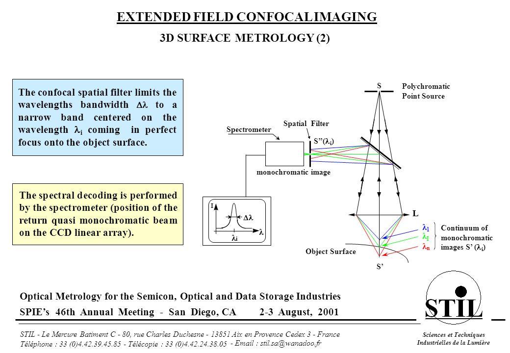 Sciences et Techniques Industrielles de la Lumière STIL - Le Mercure Batiment C - 80, rue Charles Duchesne - 13851 Aix en Provence Cedex 3 - France Téléphone : 33 (0)4.42.39.45.85 - Télécopie : 33 (0)4.42.24.38.05 Optical Metrology for the Semicon, Optical and Data Storage Industries SPIE's 46th Annual Meeting - San Diego, CA 2-3 August, 2001 CCD matrix area CHR 150 Optical Sensor 80 µm depth of field optical pen 3D surface metrology of a CCD matrix area Surface waviness of the same CCD matrix area