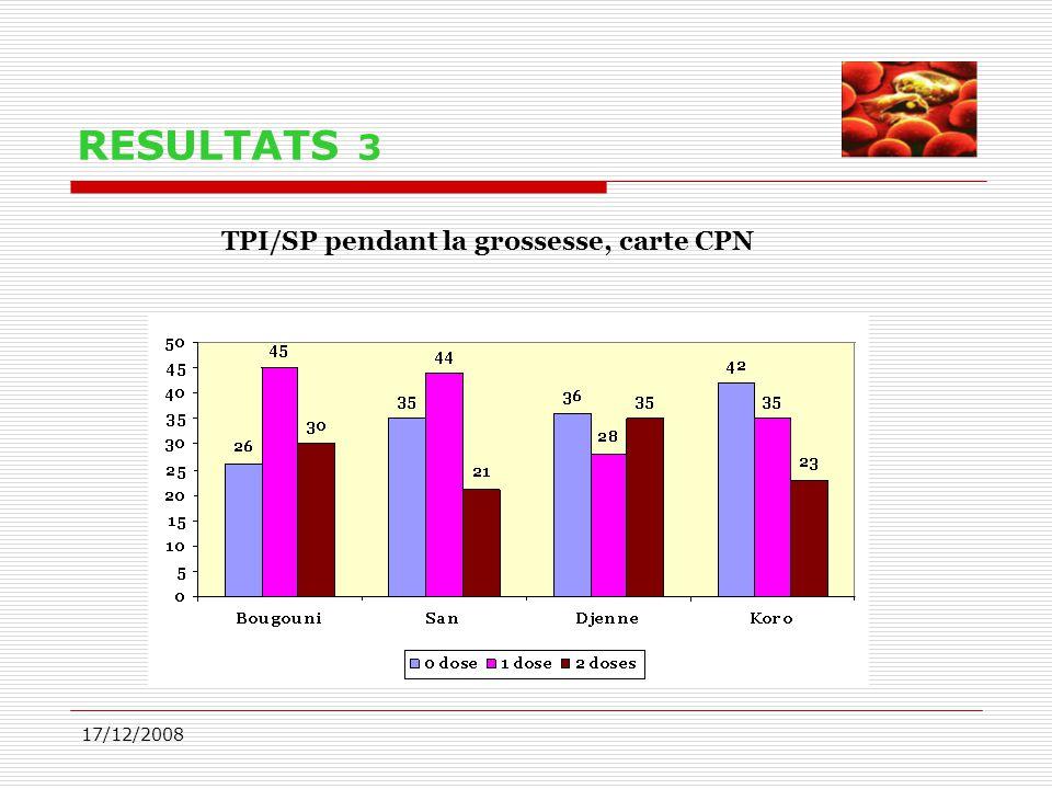 17/12/2008 RESULTATS 3 TPI/SP pendant la grossesse, carte CPN