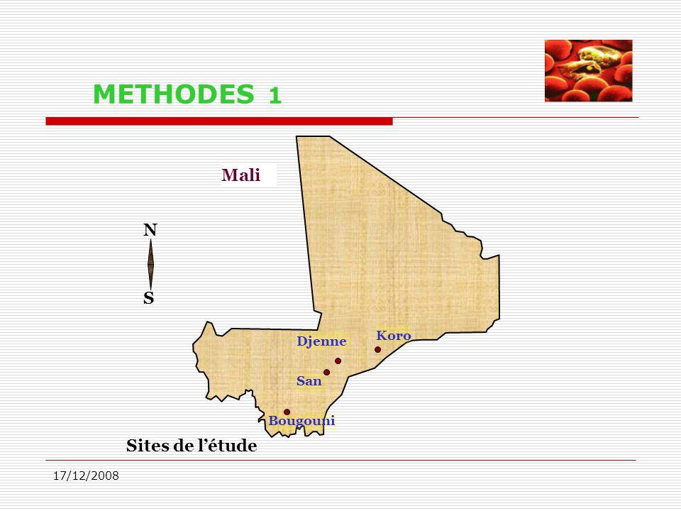 17/12/2008 Mali Djenne Bougouni Koro San METHODES 1 Sites de l'étude S N