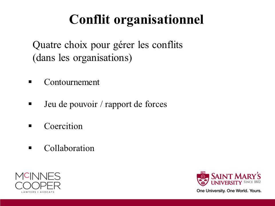 Quatre choix pour gérer les conflits (dans les organisations)  Contournement  Jeu de pouvoir / rapport de forces  Coercition  Collaboration Conflit organisationnel
