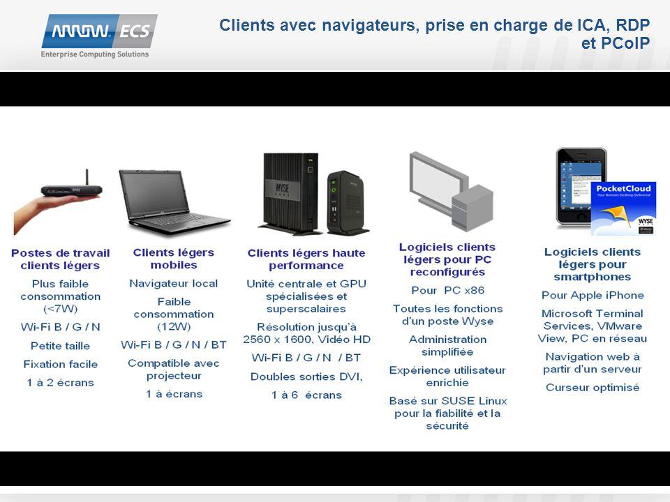 Clients avec navigateurs, prise en charge de ICA, RDP et PCoIP
