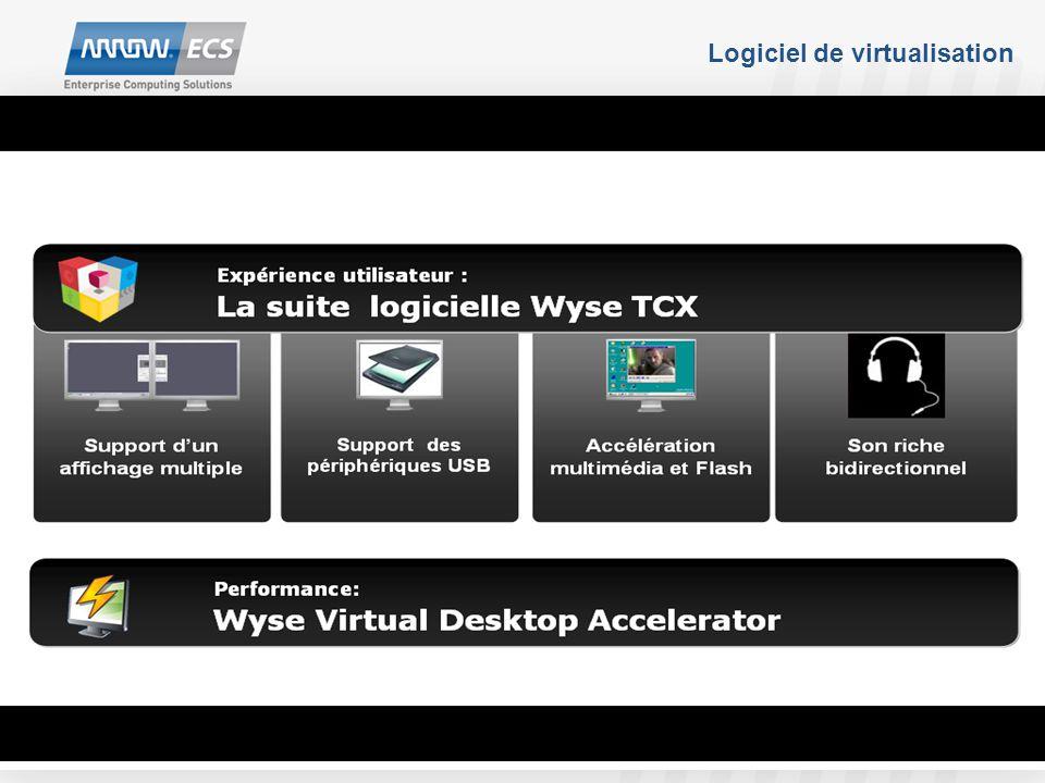 Logiciel de virtualisation