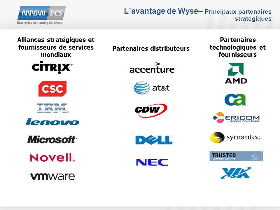L'avantage de Wyse– Principaux partenaires stratégiques Alliances stratégiques et fournisseurs de services mondiaux Partenaires distributeurs Partenai