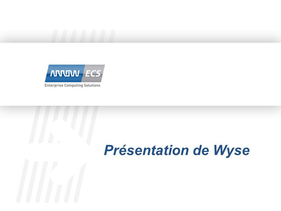 Présentation de Wyse