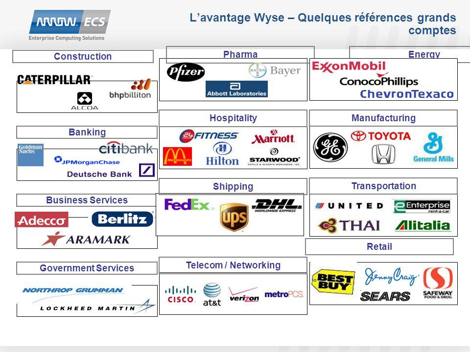 L'avantage de Wyse– Principaux partenaires stratégiques Alliances stratégiques et fournisseurs de services mondiaux Partenaires distributeurs Partenaires technologiques et fournisseurs