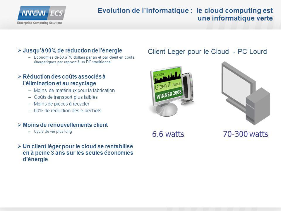 Evolution de l'informatique : le cloud computing est une informatique verte  Jusqu'à 90% de réduction de l'énergie –Economies de 50 à 70 dollars par