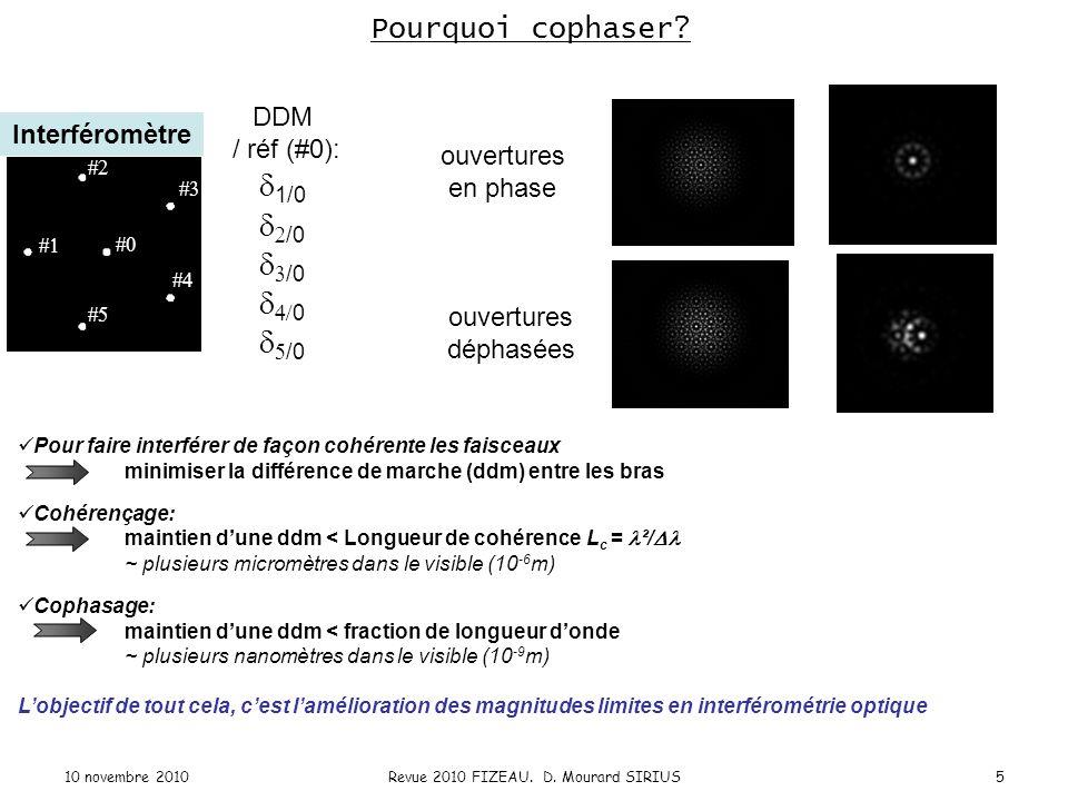 Banc SIRIUS v Cophaseur actif: - 6 voies Hypertelecope - implantation d'un module cophaseur actif  CPD Banc SIRIUS version KEOPS cophasé « KEOPS 6 »       6Revue 2010 FIZEAU.